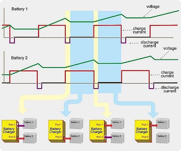 Wiring Diagram Telegraph Key : Morse telegraph wiring diagram drawing