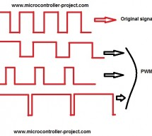 DC motor and Fan speed control using pic 16f877 Microcontroller