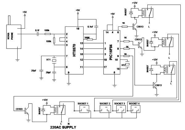 Design and Development of an Automated Home Control System Using Mobile Phone Schematic