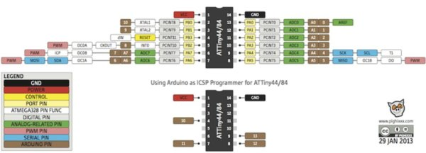 Development board for Attiny84 Microcontroller Schematic