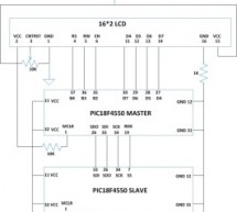 How to Implement SPI Using PIC18F4550