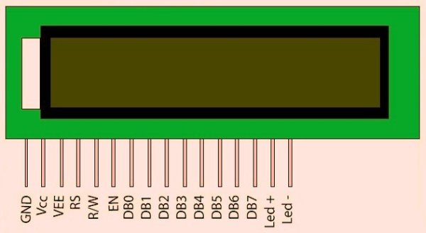 Interfacing LCD with PIC Microcontroller – CCS C