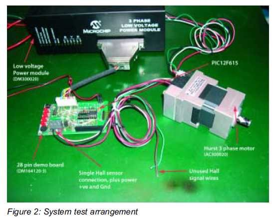 Low Resource Microcontroller - 3 Phase BLDC Motor Speed Controller
