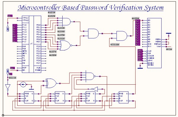 Microcontroller Based Password Verification System schematic