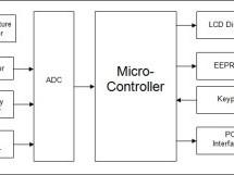 Microcontroller based Data Logger