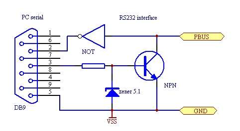 PBUS - an RS485-like multi-drop bus with half duplex serial protocol Schematic