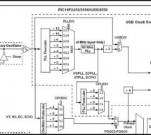 PIC USB HID (Human Interface Device) Interfacing