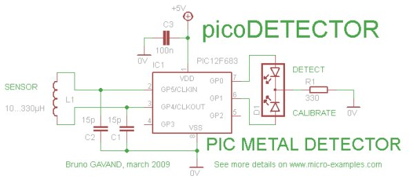 PicoDetector  a PIC-based simple and cheap metal detector schematic