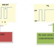 Serial Data Transfer to PC(Personal Computer) using PIC16f877 Microcontroller USART