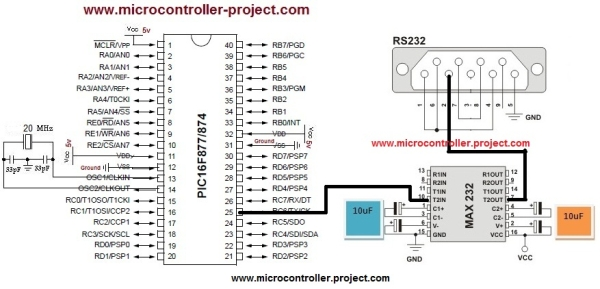 Serial Data Transfer to PC(Personal Computer) using PIC16f877 Microcontroller USART Schematic