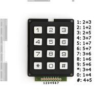 Simple Button Keypad – Microcontroller