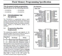 The Theory of PIC Programming