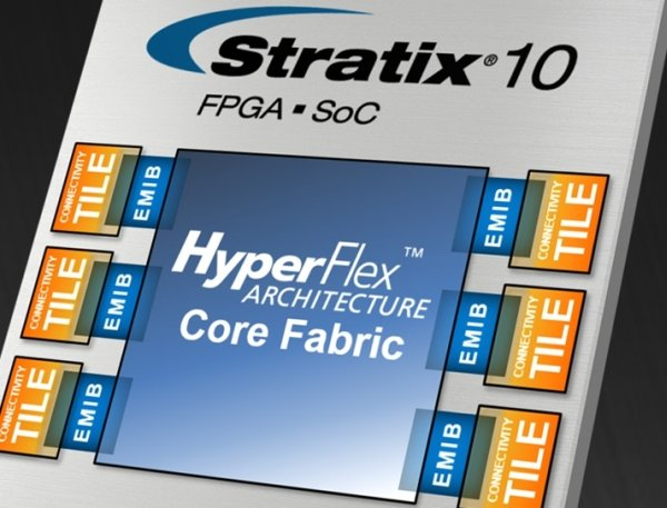 Altera returns to its FPGA roots with Stratix 10