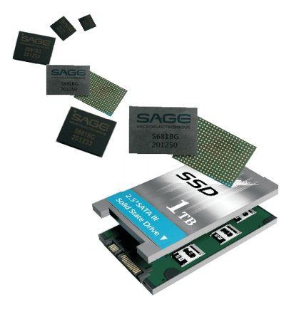 China start-up enables 5TB SSDs