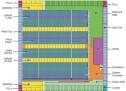 FPGA motor-control design kit