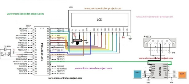 Serial Data Received from PC and Displayed on 16x2 Using USART of Pic16f877 Microcontroller schematic