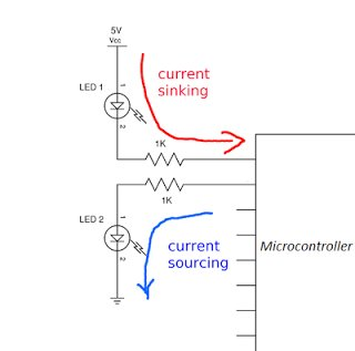 A complete guide for LED Blinking schematich