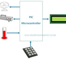 Automatic Temperature Control System using PIC Microcontroller – XC8