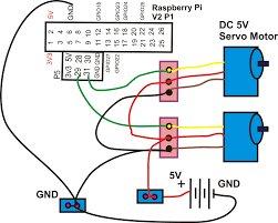 First Servomotor Control Program