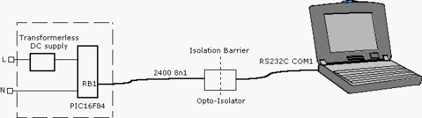 Isolated RS232C for PIC16F84