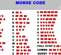 Microcontroller based Morse Code Generator with Applications