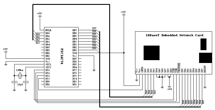 PIC16C74 Embedded 10BaseT Ethernet CS8900 schematic