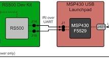 UART Communication using PIC Code