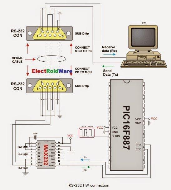 UART Communication using PIC Code schematich