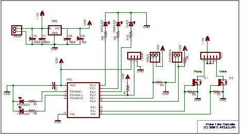 Water Filter Controller schematic