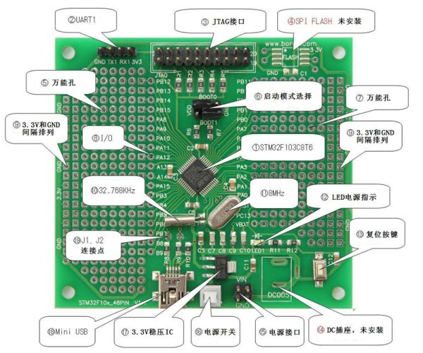 pic microcontroller projects pdf