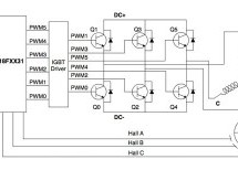 An Introduction to Brushless DC Motor Control