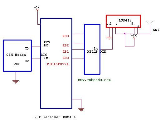 GSM Modem Interface with PIC 18F4550 Microcontroller schematic