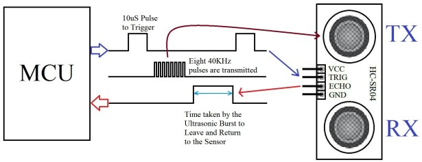 Interfacing HC-SR04 Ultrasonic Sensor with PIC Microcontroller schematic