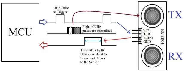 Interfacing HC-SR04 Ultrasonic Sensor with PIC Microcontroller schematic