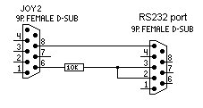 Mechanically scanned RS232 display (with dynamic speed) schematic