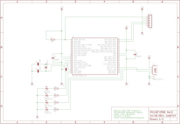 Open Source Framework for USB Generic HID devices based on the PIC18F and Windows schematic
