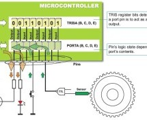 PIC Microcontrollers – Programming in BASIC