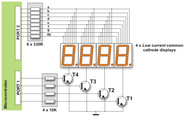 PIC Microcontrollers - Programming in C schematic