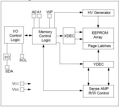 PIC12F1840  I2C 24FC1025 EEPROM schematic