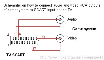 SX Game System schematic