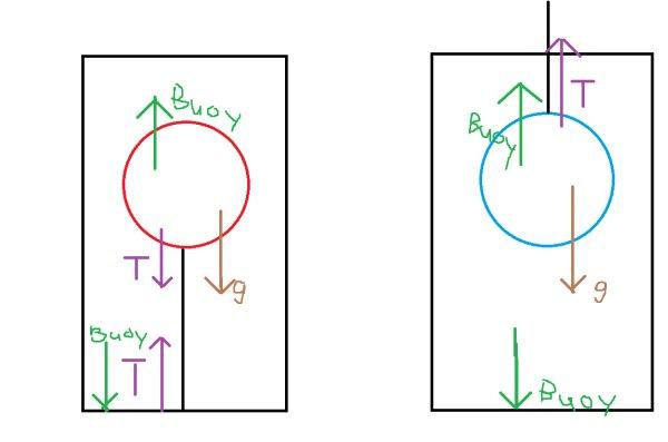 SX-Pong schematic