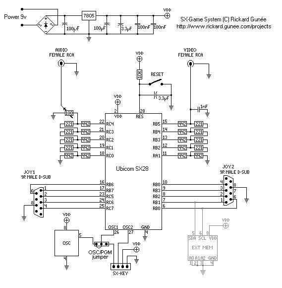 SX-Tetris schematic