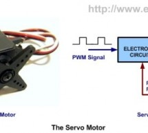 Servo Motor Control using Microcontroller PIC16F877A