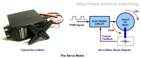 Servo motor control using microcontroller pic16f877a for How to control servo motor
