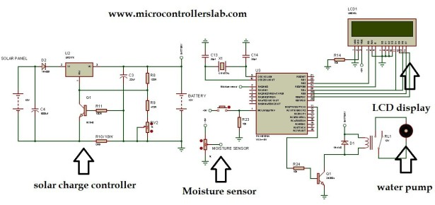 Solar power auto irrigation system using microcontroller schematic