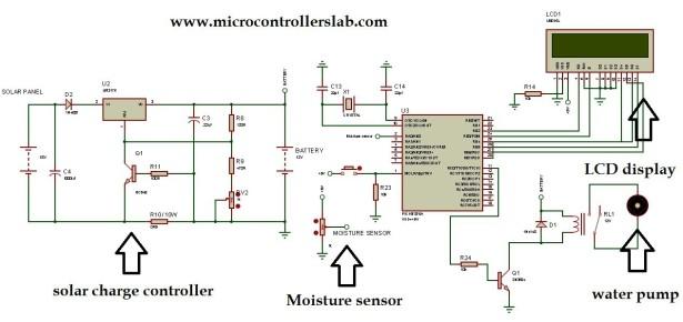 Solar power auto irrigation system using microcontroller schematic