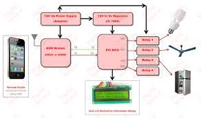 Telephone operated remote control using PIC16F84A microcontroller schematic