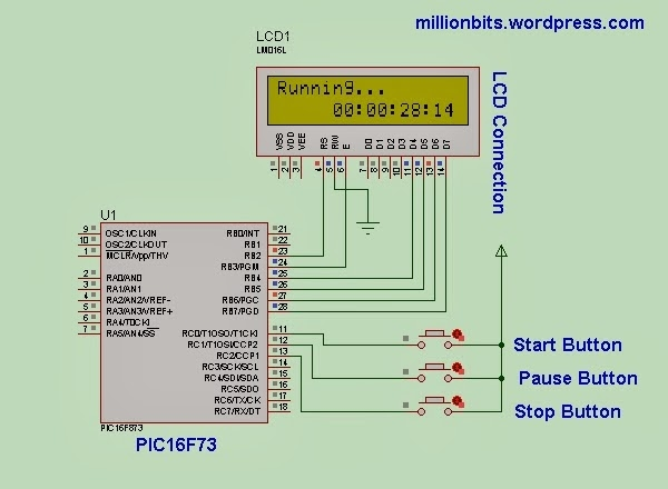 Digital stopwatch using microcontroller Schematic
