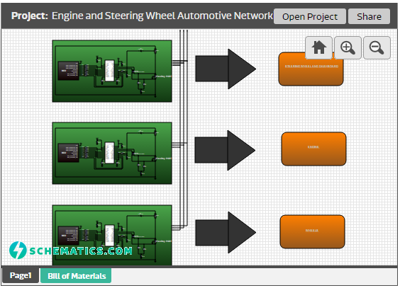 Engine and Steering Wheel Automotive Networking Protocol