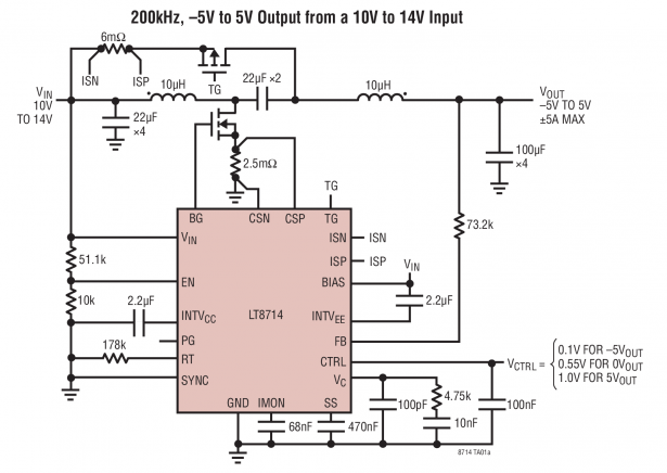 LT8714 - Bipolar Output Synchronous Controller with Seamless Four Quadrant Operation